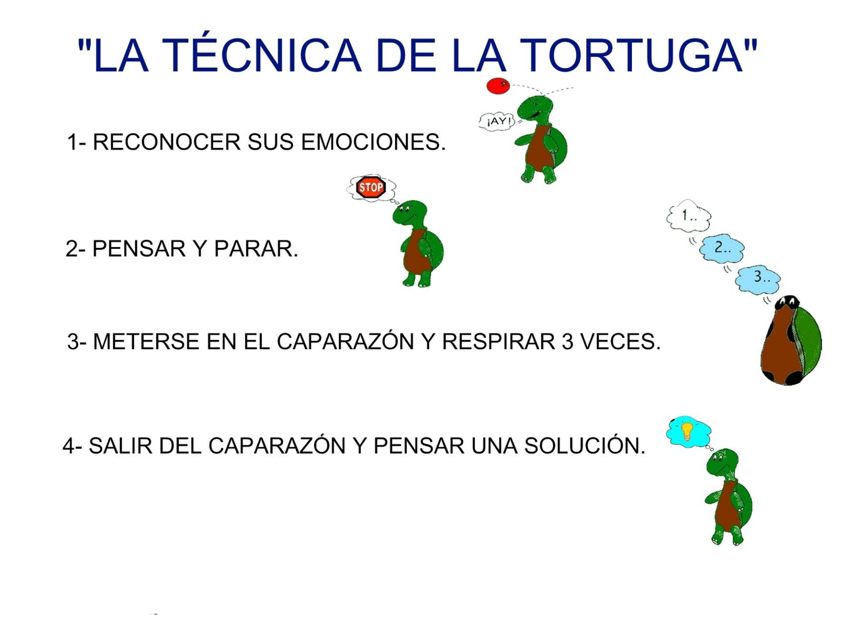Resultado de imagen de tecnica tortuga