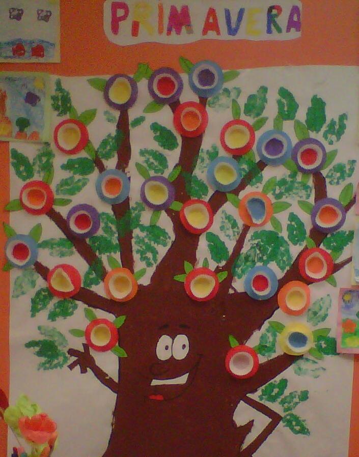 Rbol primavera rinc n de infantil - Dibujos en la pared infantiles ...